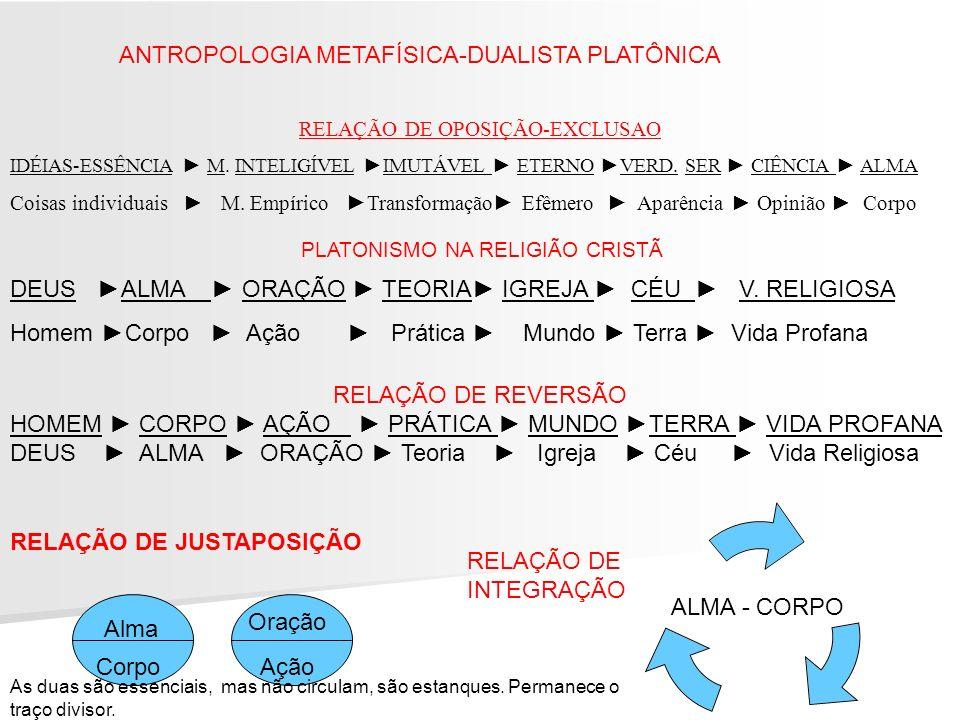 RELAÇÃO DE OPOSIÇÃO-EXCLUSAO