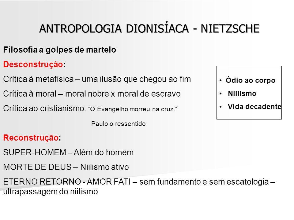 ANTROPOLOGIA DIONISÍACA - NIETZSCHE