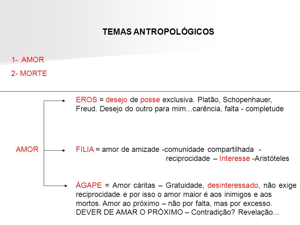 TEMAS ANTROPOLÓGICOS 1- AMOR 2- MORTE