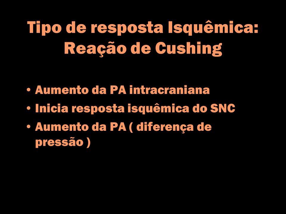 Tipo de resposta Isquêmica: Reação de Cushing