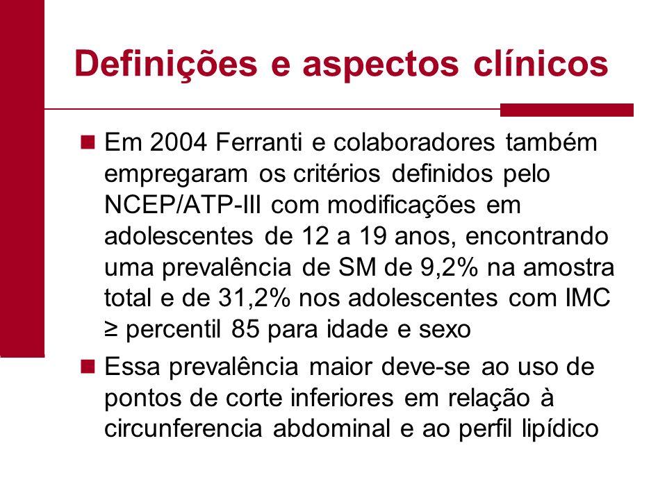 Definições e aspectos clínicos