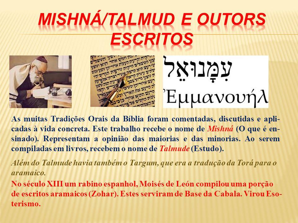 MISHNÁ/TALMUD E OUTORS ESCRITOS