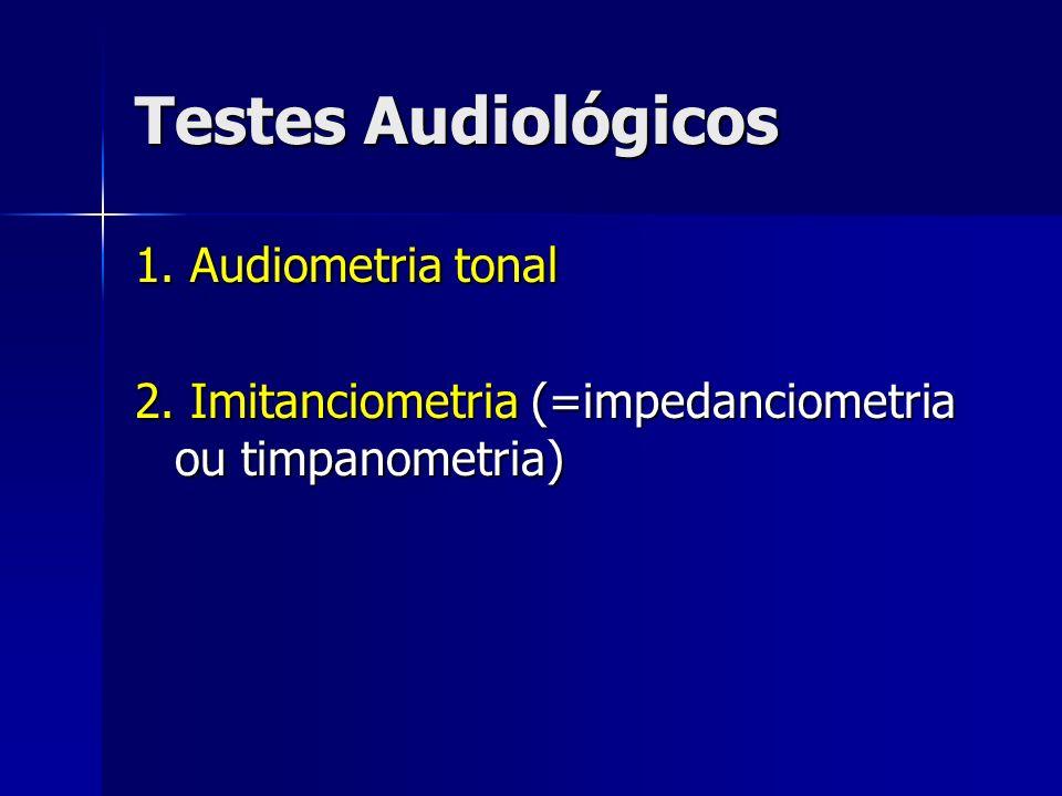 Testes Audiológicos 1. Audiometria tonal