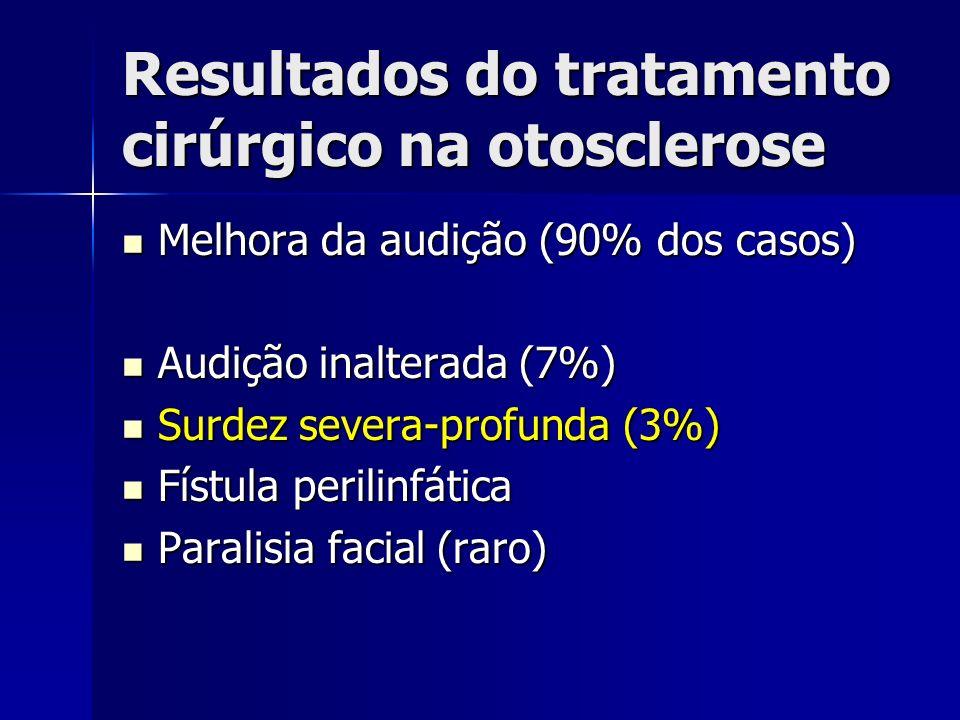 Resultados do tratamento cirúrgico na otosclerose