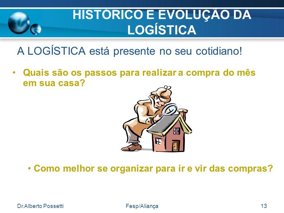 HISTÓRICO E EVOLUÇÃO DA LOGÍSTICA