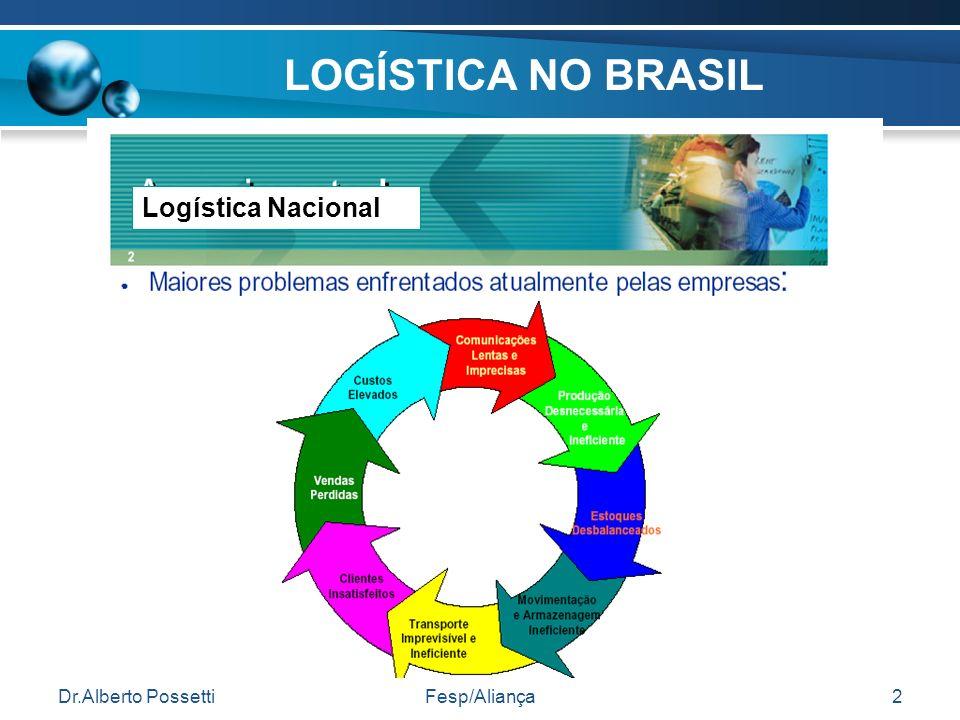 LOGÍSTICA NO BRASIL Logística Nacional Dr.Alberto Possetti