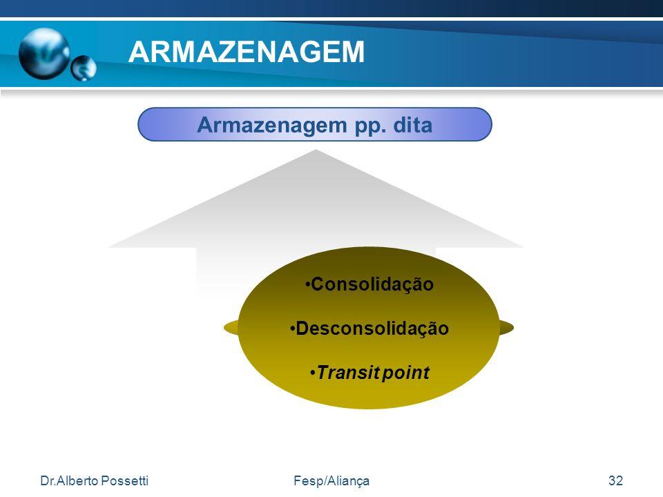 ARMAZENAGEM Armazenagem pp. dita Consolidação Desconsolidação