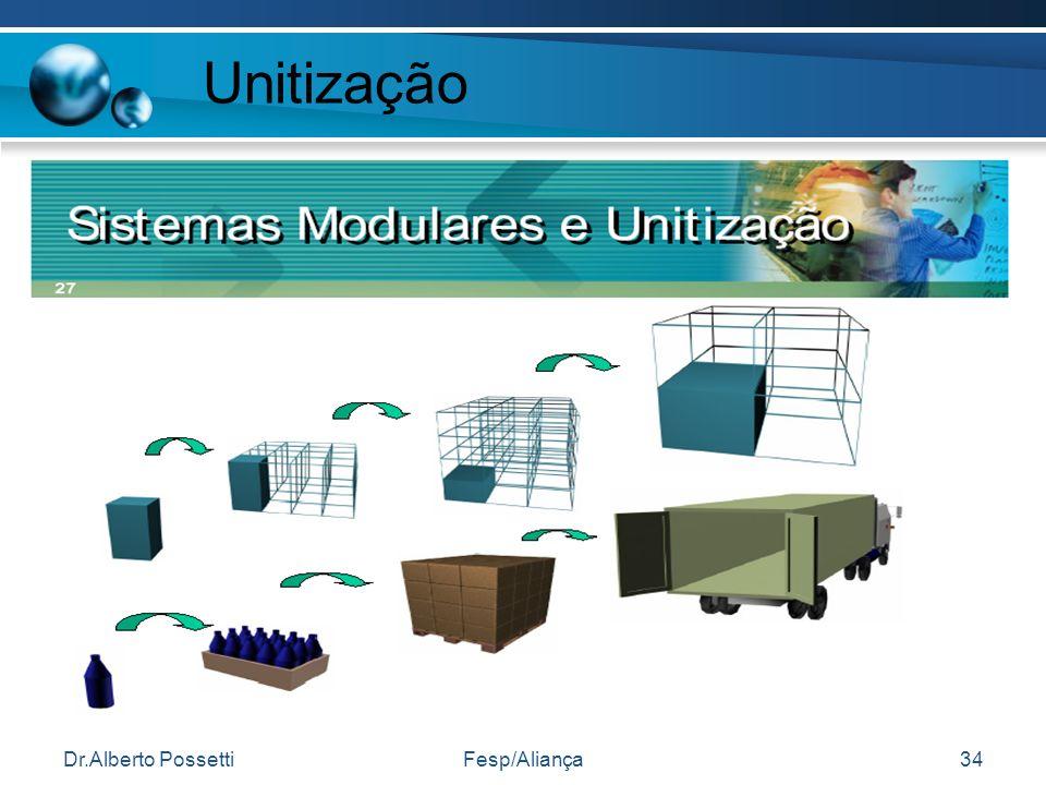 Unitização Dr.Alberto Possetti Fesp/Aliança