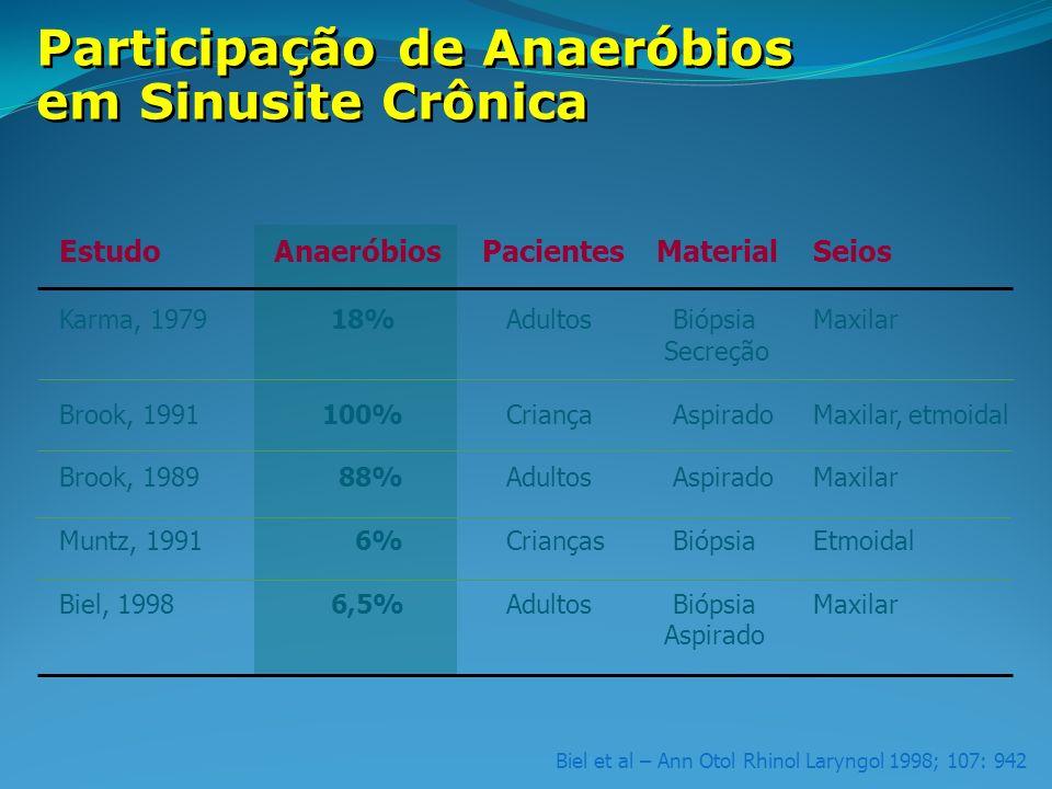 Participação de Anaeróbios em Sinusite Crônica