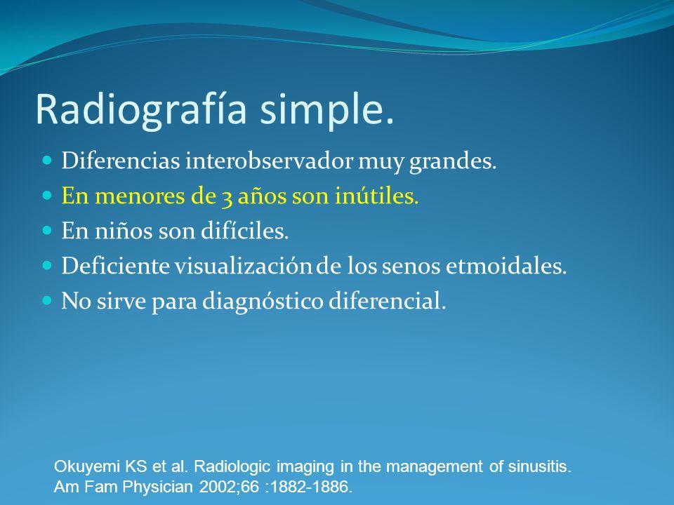 Radiografía simple. Diferencias interobservador muy grandes.