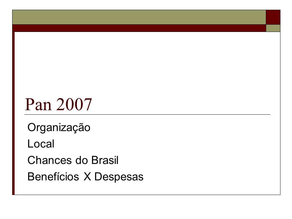 Organização Local Chances do Brasil Benefícios X Despesas