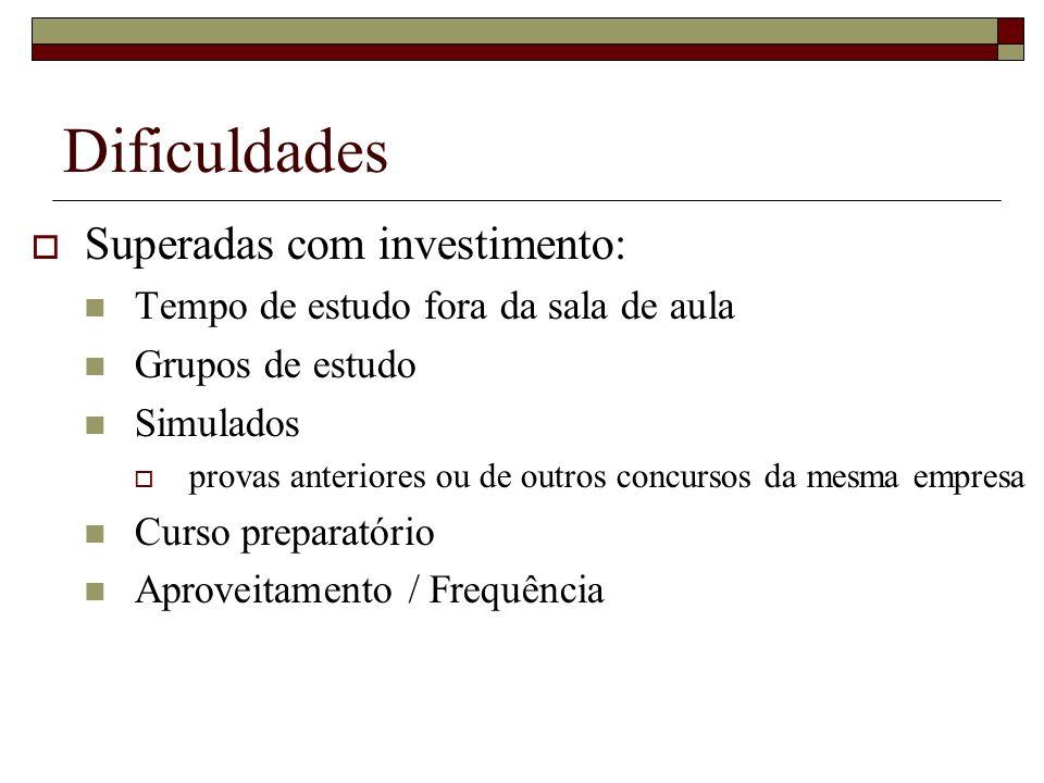 Dificuldades Superadas com investimento: