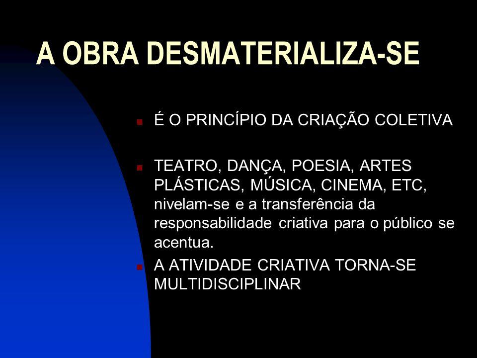 A OBRA DESMATERIALIZA-SE