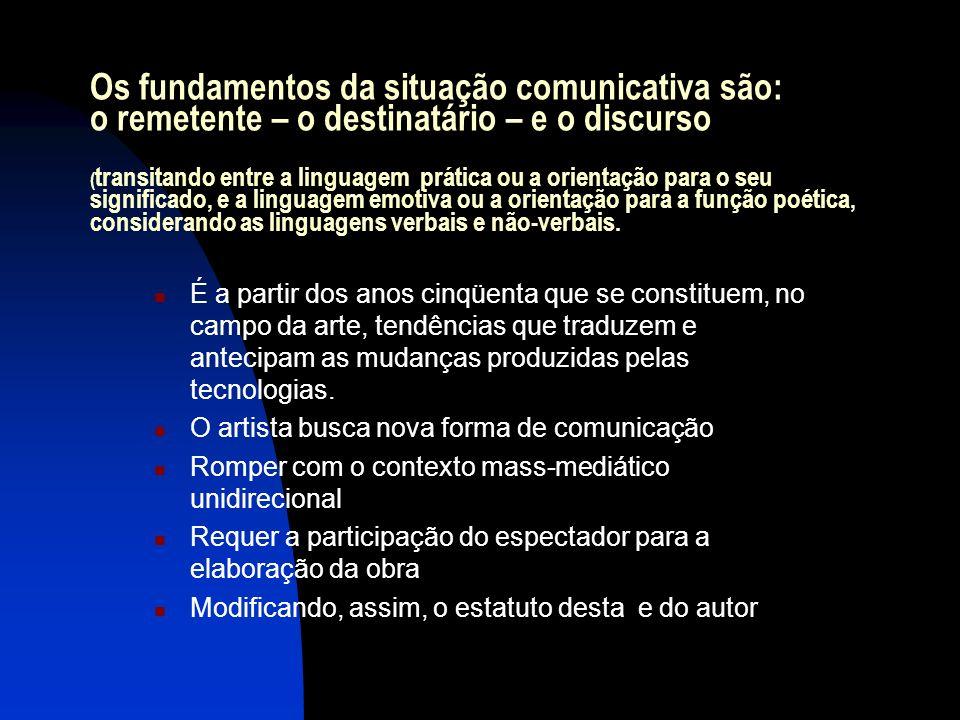 Os fundamentos da situação comunicativa são: o remetente – o destinatário – e o discurso (transitando entre a linguagem prática ou a orientação para o seu significado, e a linguagem emotiva ou a orientação para a função poética, considerando as linguagens verbais e não-verbais.