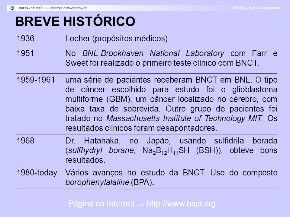BREVE HISTÓRICO 1936 Locher (propósitos médicos). 1951