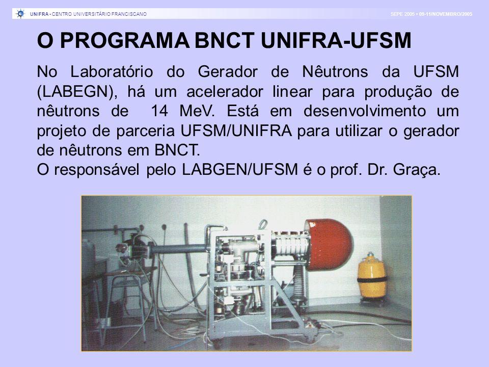 O PROGRAMA BNCT UNIFRA-UFSM