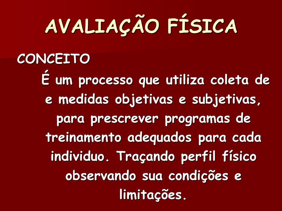 AVALIAÇÃO FÍSICA CONCEITO