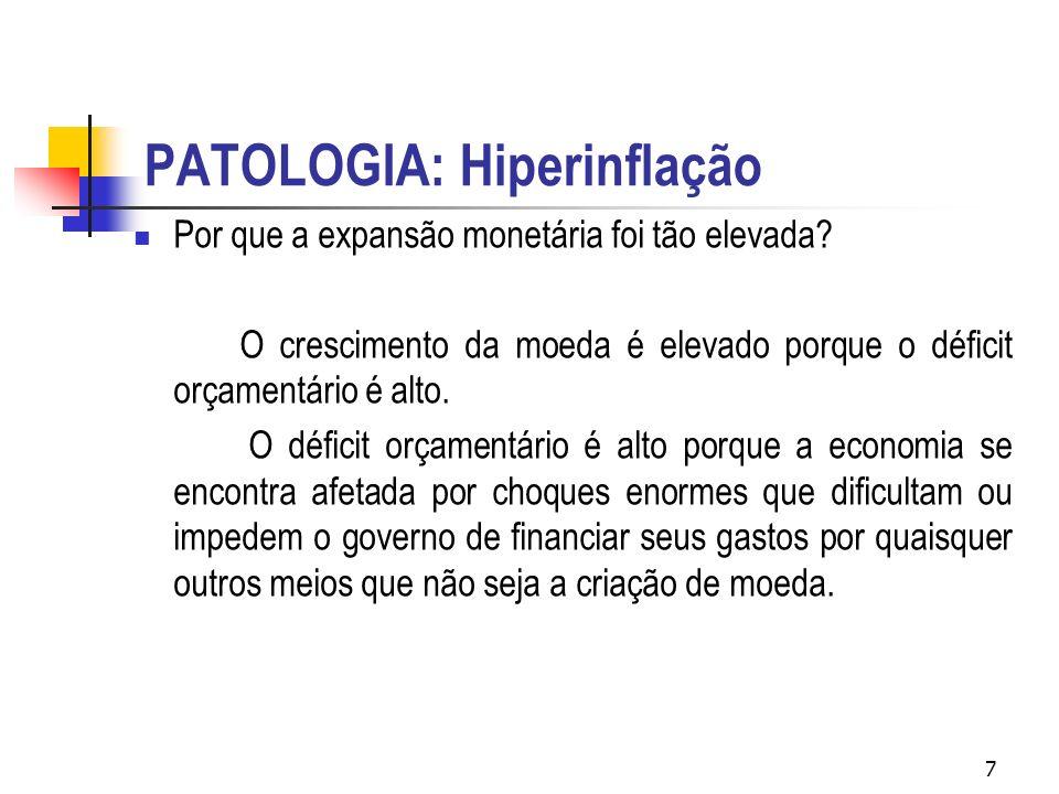 PATOLOGIA: Hiperinflação