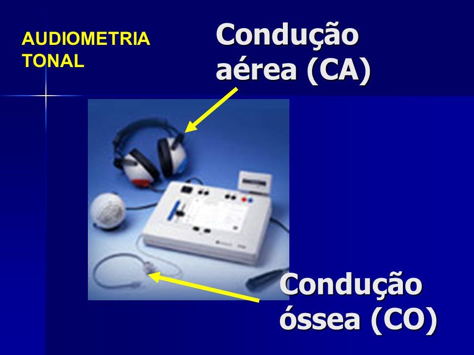 Condução aérea (CA) AUDIOMETRIA TONAL Condução óssea (CO)
