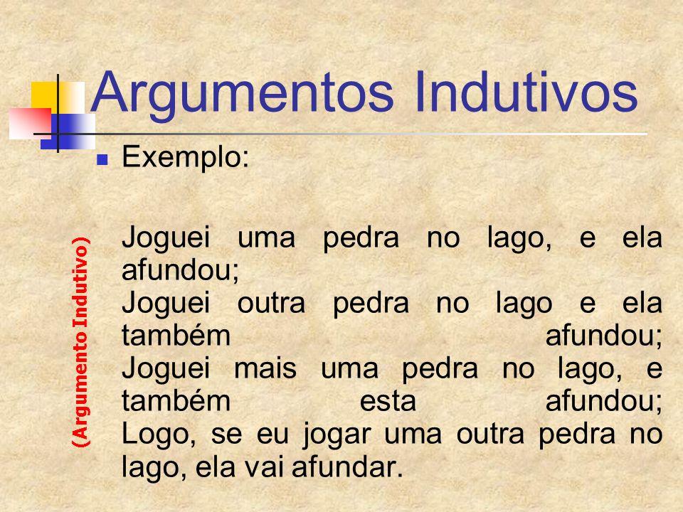 Argumentos Indutivos Exemplo:
