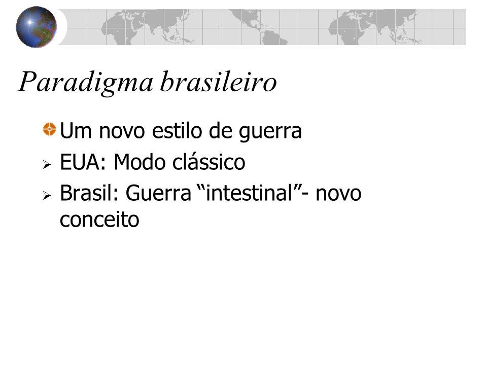 Paradigma brasileiro Um novo estilo de guerra EUA: Modo clássico