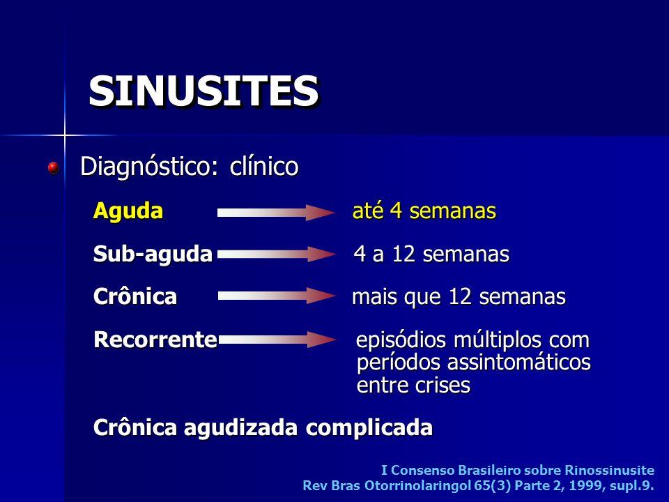 SINUSITES Diagnóstico: clínico Aguda até 4 semanas