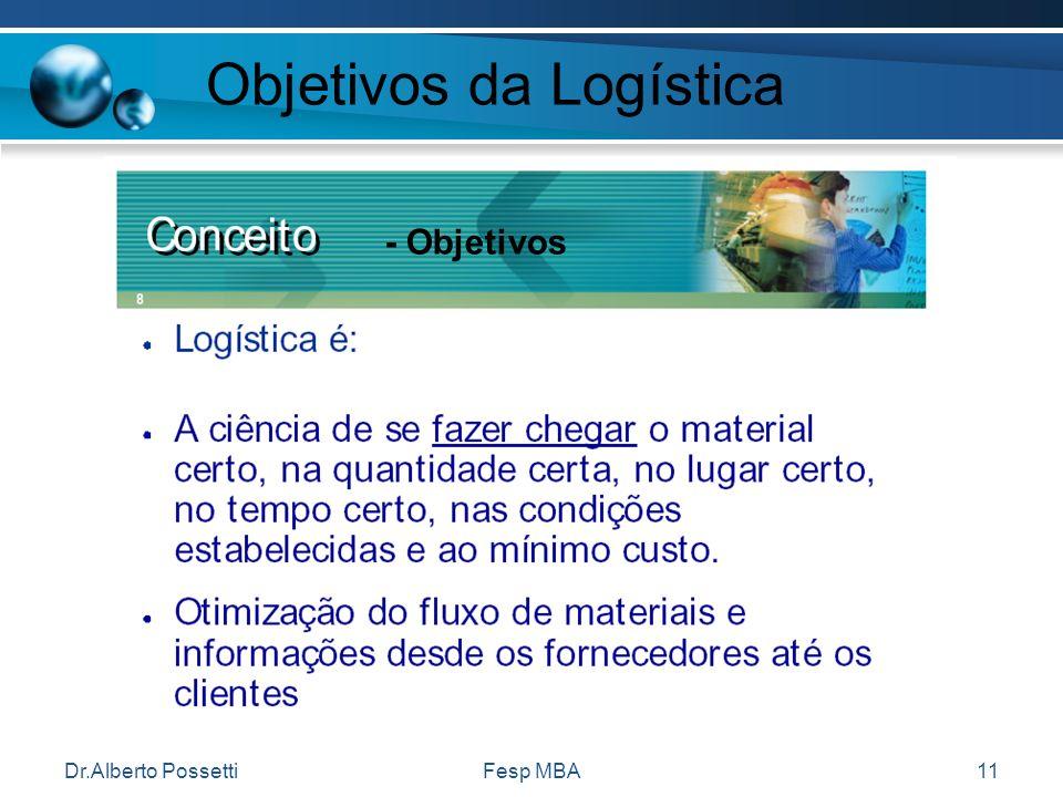 Objetivos da Logística