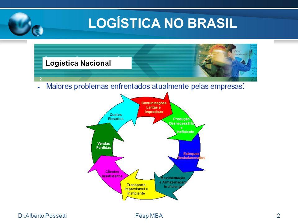 LOGÍSTICA NO BRASIL Logística Nacional Dr.Alberto Possetti Fesp MBA