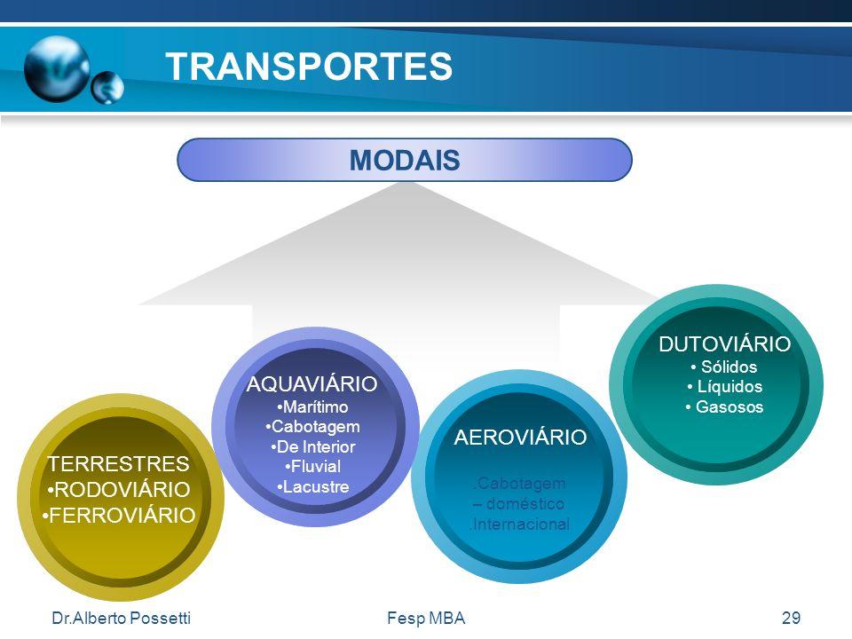 TRANSPORTES MODAIS DUTOVIÁRIO AQUAVIÁRIO AEROVIÁRIO TERRESTRES