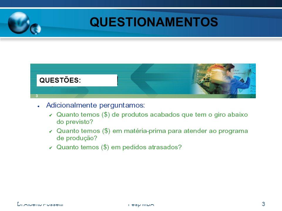 QUESTIONAMENTOS QUESTÕES: Dr.Alberto Possetti Fesp MBA
