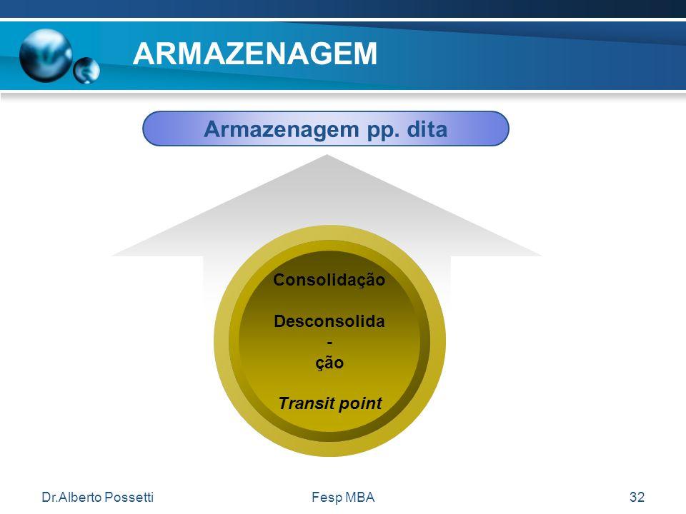 ARMAZENAGEM Armazenagem pp. dita Consolidação Desconsolida- ção