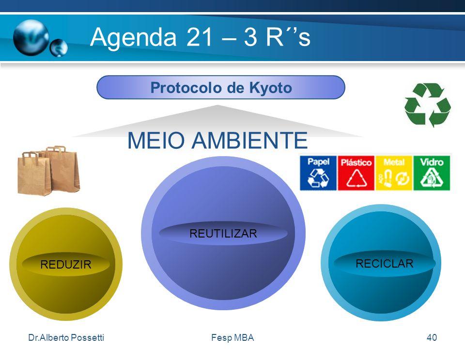 Agenda 21 – 3 R´'s MEIO AMBIENTE Protocolo de Kyoto REUTILIZAR REDUZIR