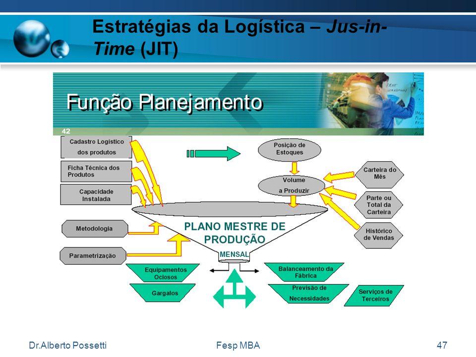 Estratégias da Logística – Jus-in-Time (JIT)