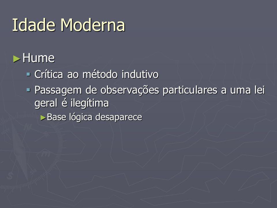 Idade Moderna Hume Crítica ao método indutivo