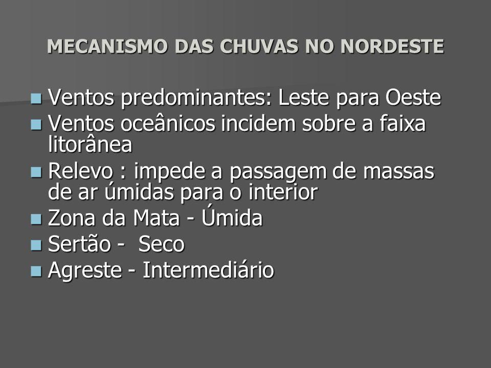 MECANISMO DAS CHUVAS NO NORDESTE