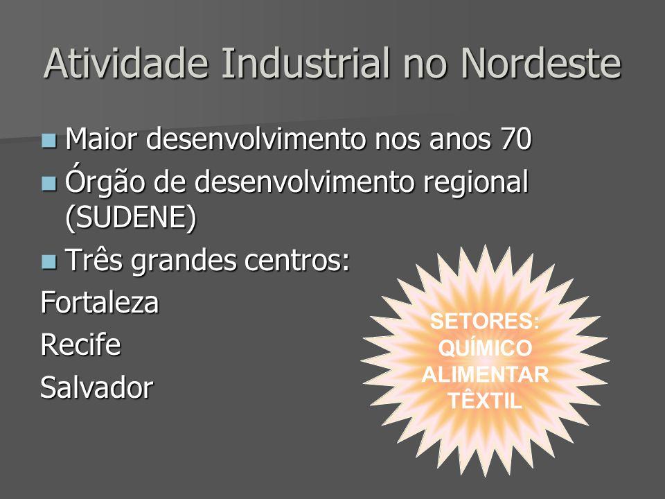 Atividade Industrial no Nordeste