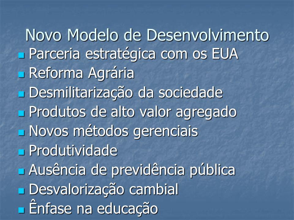 Novo Modelo de Desenvolvimento