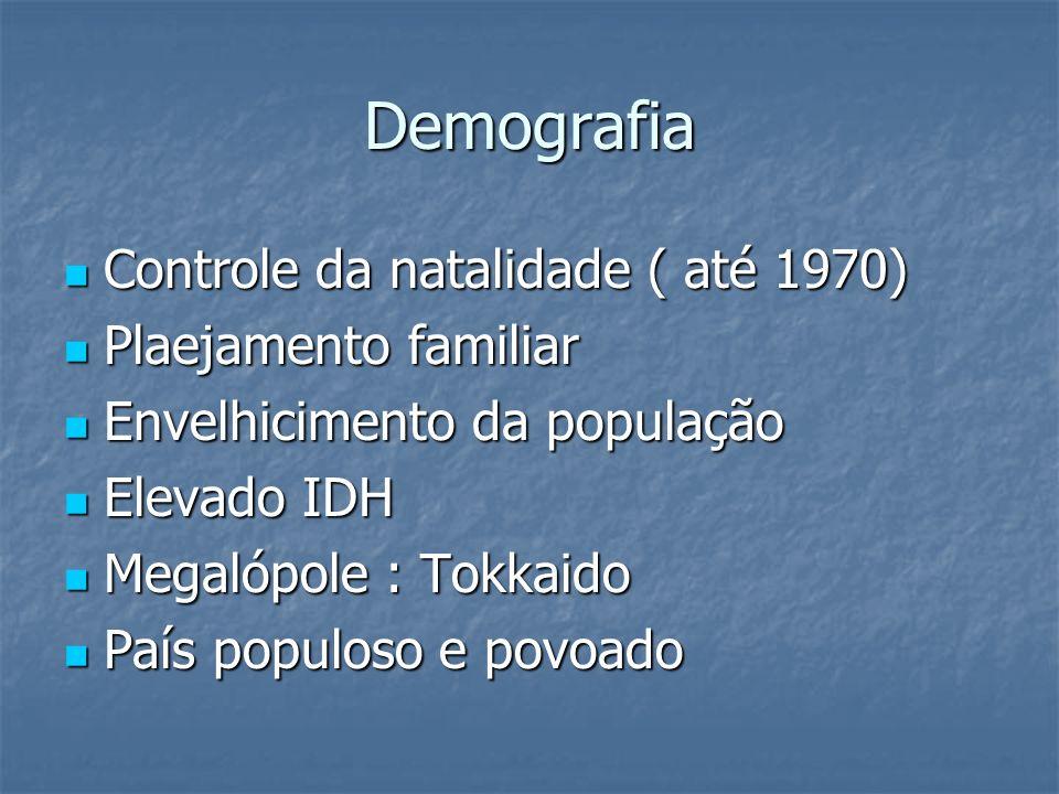 Demografia Controle da natalidade ( até 1970) Plaejamento familiar