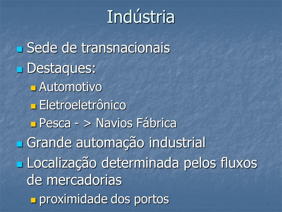 Indústria Sede de transnacionais Destaques:
