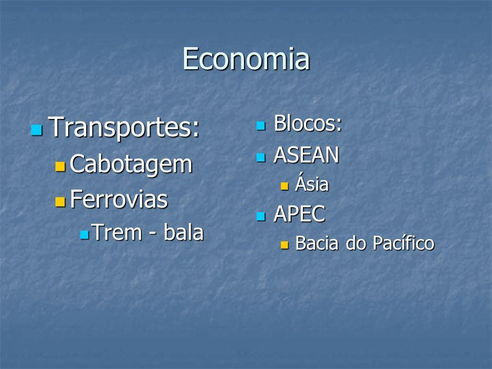 Economia Transportes: Cabotagem Ferrovias Blocos: ASEAN APEC