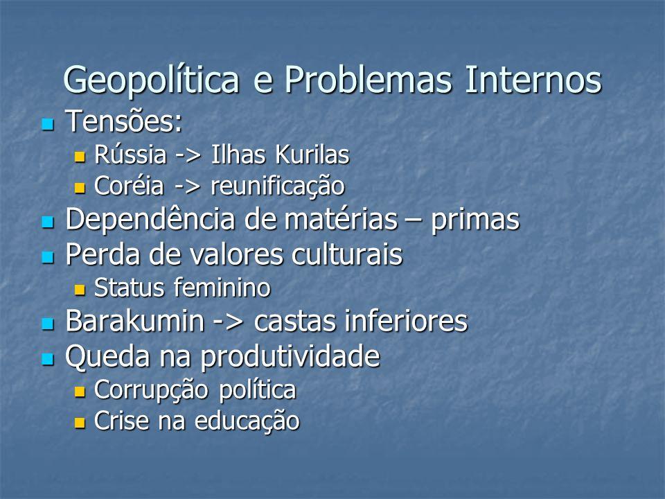 Geopolítica e Problemas Internos