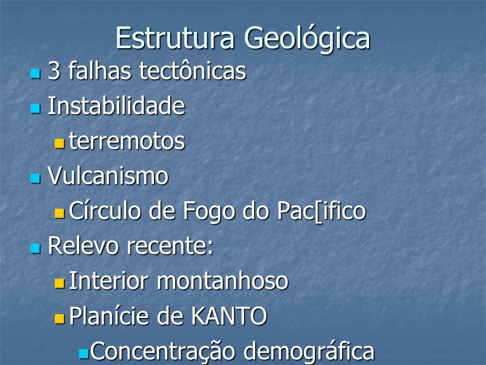 Estrutura Geológica 3 falhas tectônicas Instabilidade terremotos