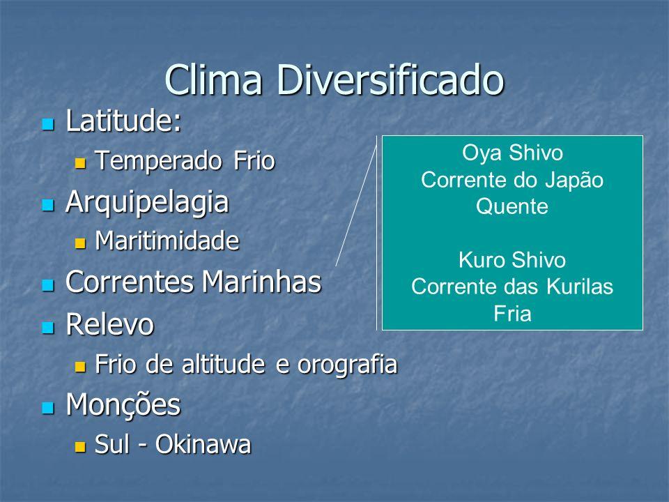 Clima Diversificado Latitude: Arquipelagia Correntes Marinhas Relevo