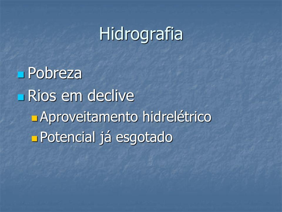 Hidrografia Pobreza Rios em declive Aproveitamento hidrelétrico