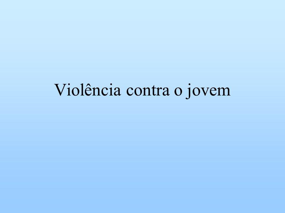 Violência contra o jovem