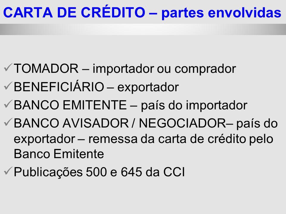 CARTA DE CRÉDITO – partes envolvidas