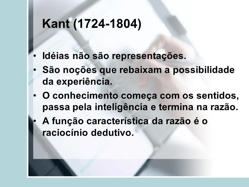 Kant (1724-1804) Idéias não são representações.