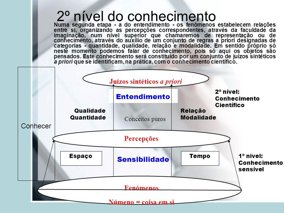 2º nível do conhecimento