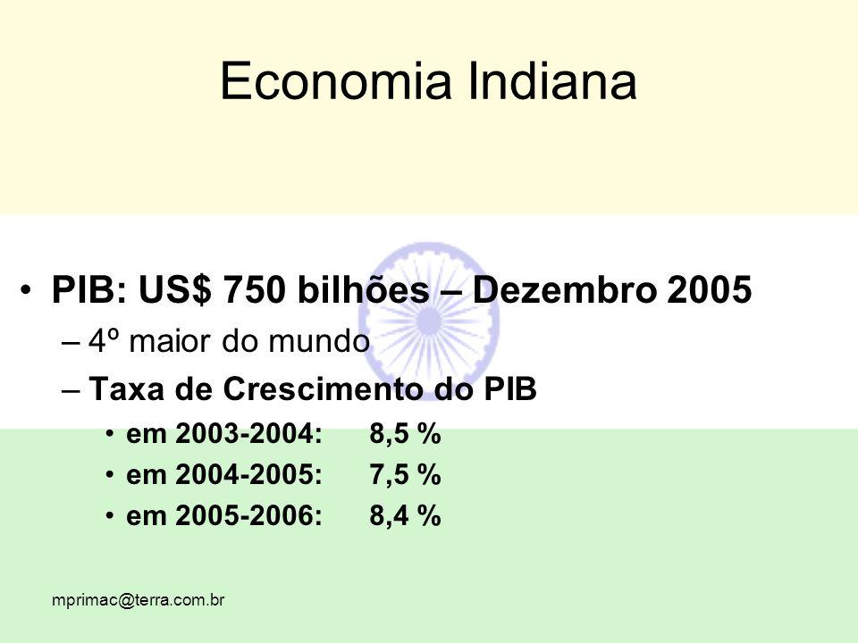 Economia Indiana PIB: US$ 750 bilhões – Dezembro 2005