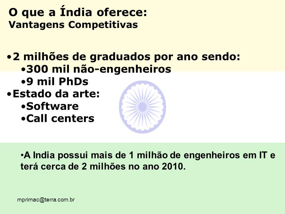 O que a Índia oferece: 2 milhões de graduados por ano sendo: